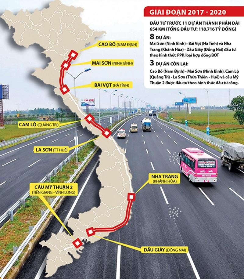Chậm nhất tháng 6 phải khởi công cao tốc Bắc - Nam